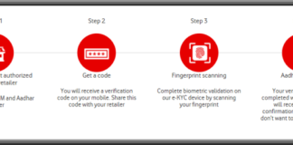 How to Link adhar Card from Your Mobile